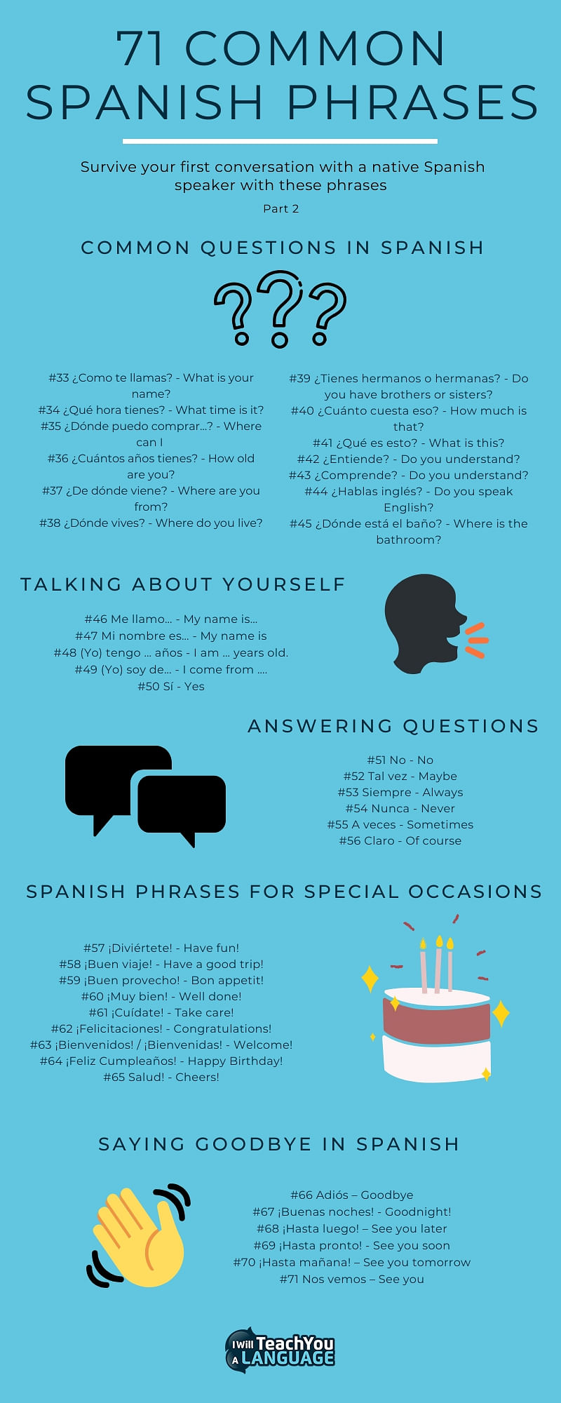 In english phrases popular 50+ Common